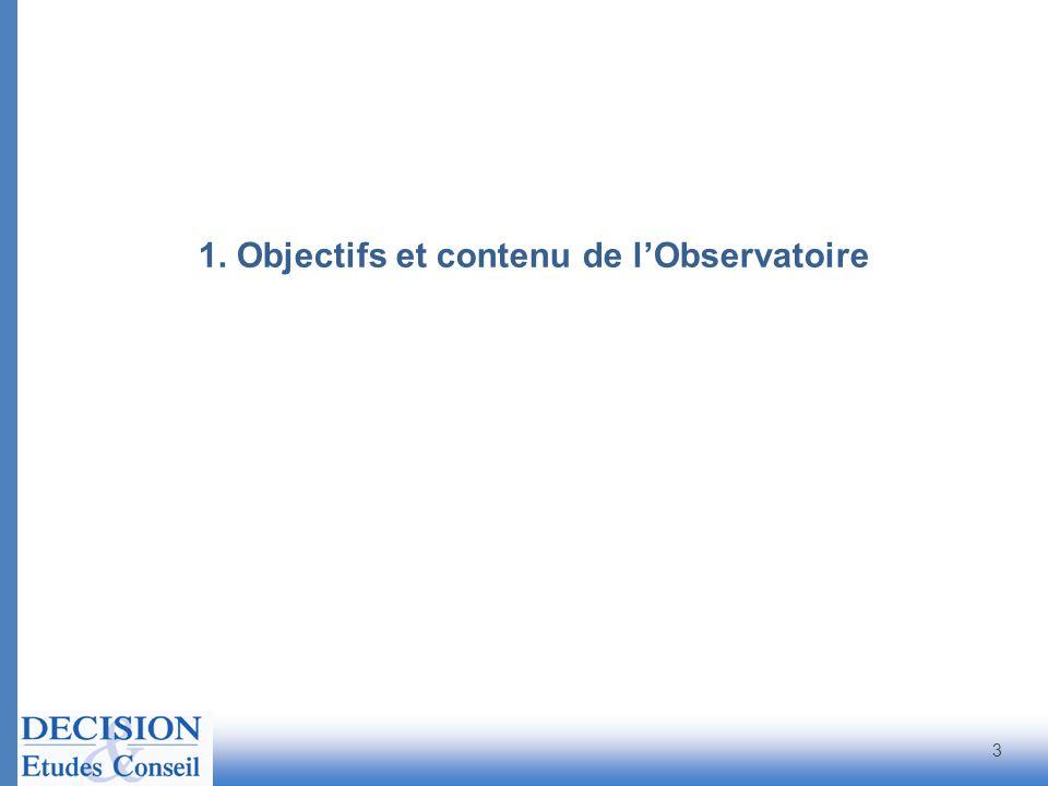 3 1. Objectifs et contenu de lObservatoire