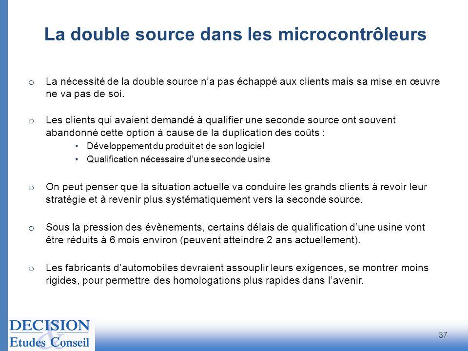 o La nécessité de la double source na pas échappé aux clients mais sa mise en œuvre ne va pas de soi. o Les clients qui avaient demandé à qualifier un