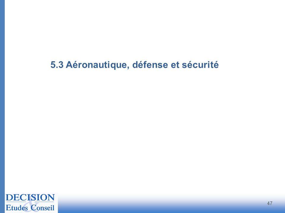 5.3 Aéronautique, défense et sécurité 47