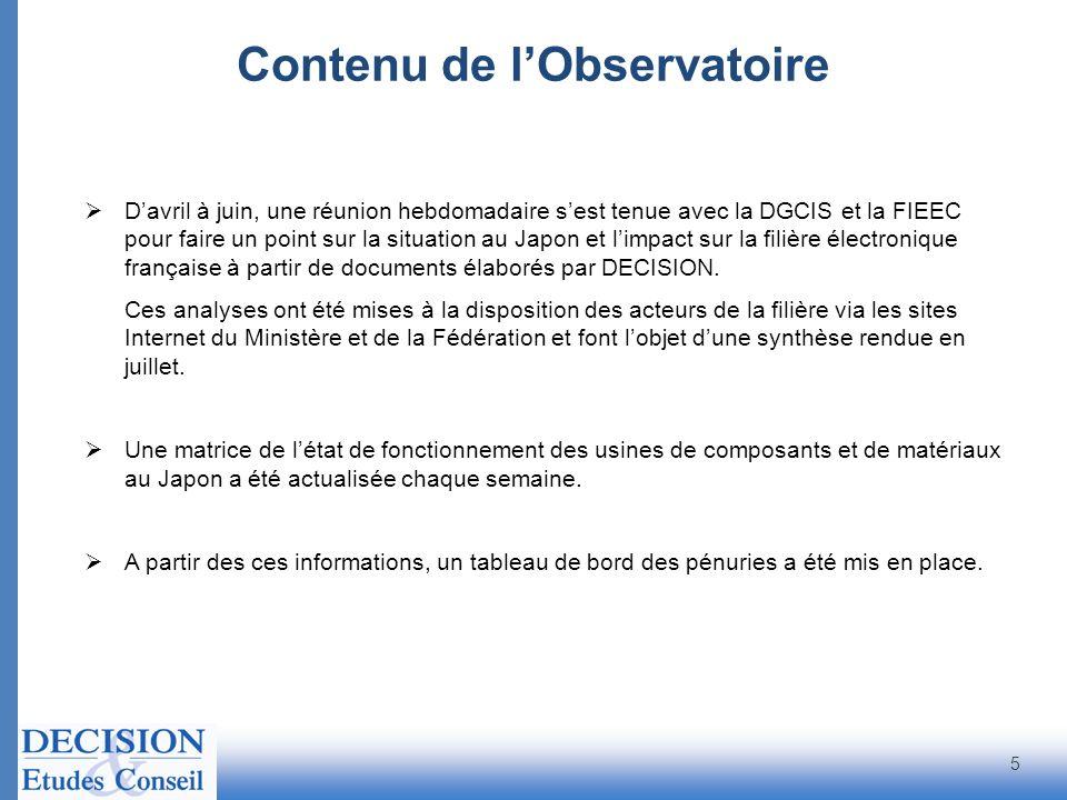 Contenu de lObservatoire 5 Davril à juin, une réunion hebdomadaire sest tenue avec la DGCIS et la FIEEC pour faire un point sur la situation au Japon