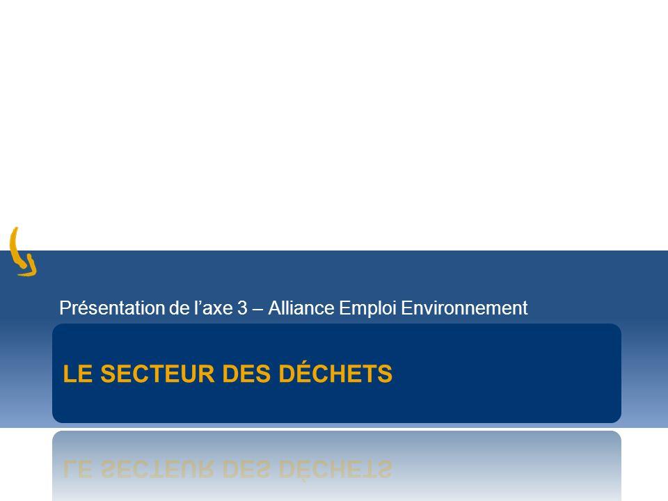 Présentation de laxe 3 – Alliance Emploi Environnement