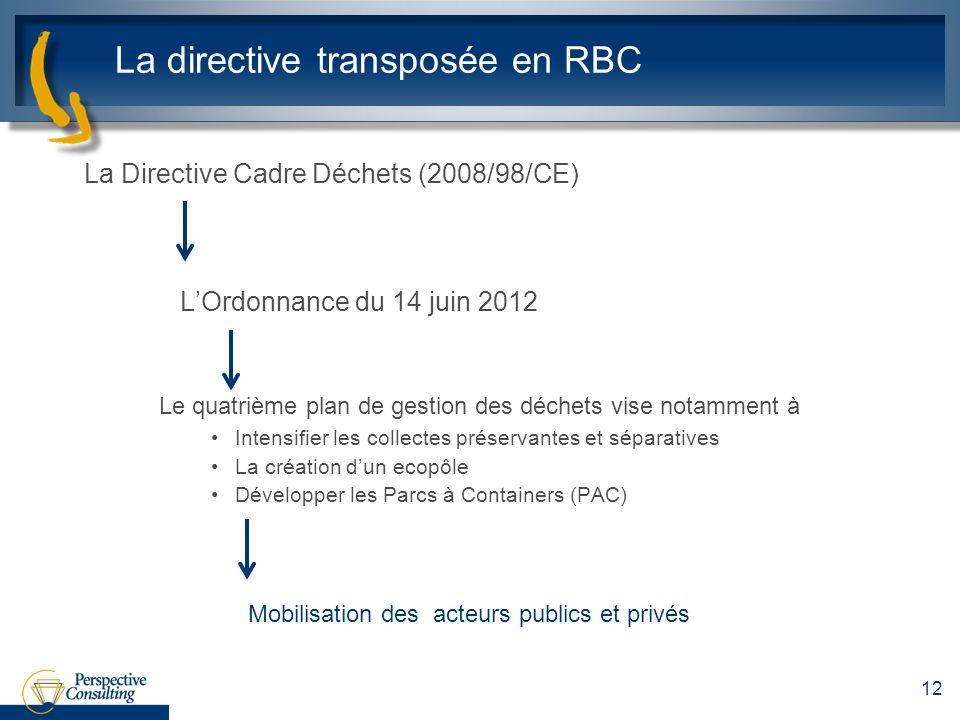 La directive transposée en RBC La Directive Cadre Déchets (2008/98/CE) LOrdonnance du 14 juin 2012 Le quatrième plan de gestion des déchets vise notam