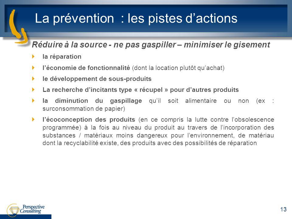 La prévention : les pistes dactions 13 Réduire à la source - ne pas gaspiller – minimiser le gisement la réparation léconomie de fonctionnalité (dont