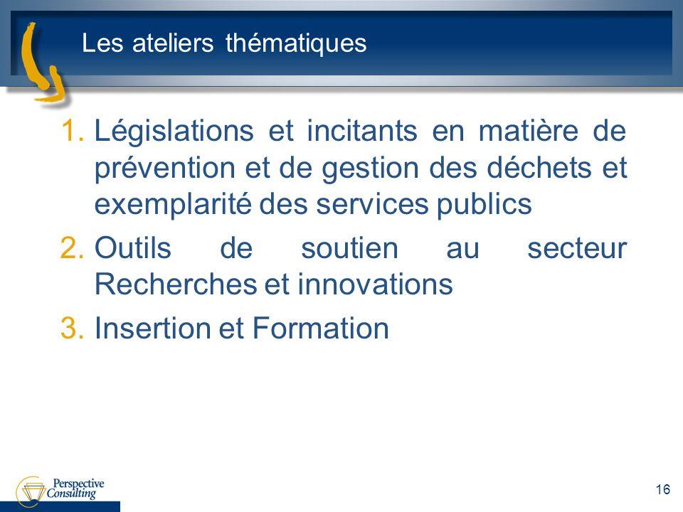 Les ateliers thématiques 16 1.Législations et incitants en matière de prévention et de gestion des déchets et exemplarité des services publics 2.O