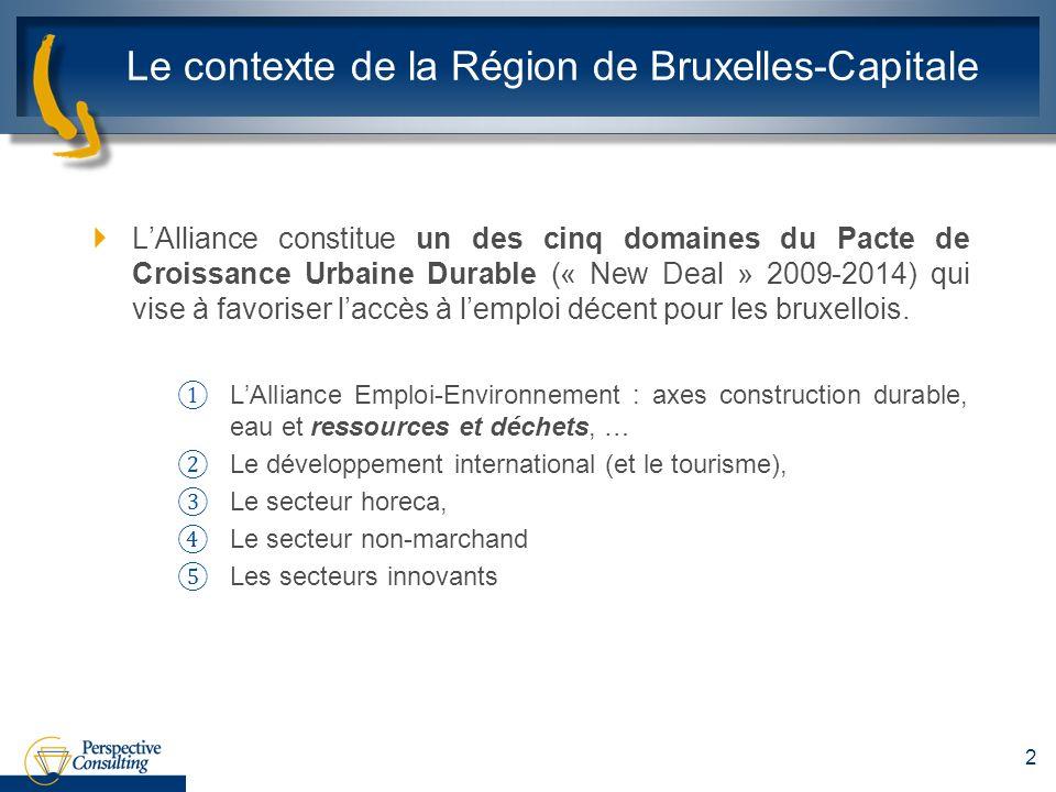 Le contexte de la Région de Bruxelles-Capitale LAlliance constitue un des cinq domaines du Pacte de Croissance Urbaine Durable (« New Deal » 2009-2014