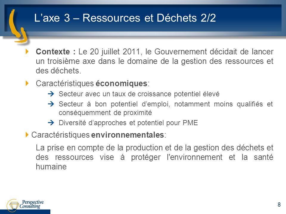 Laxe 3 – Ressources et Déchets 2/2 Contexte : Le 20 juillet 2011, le Gouvernement décidait de lancer un troisième axe dans le domaine de la gestion de