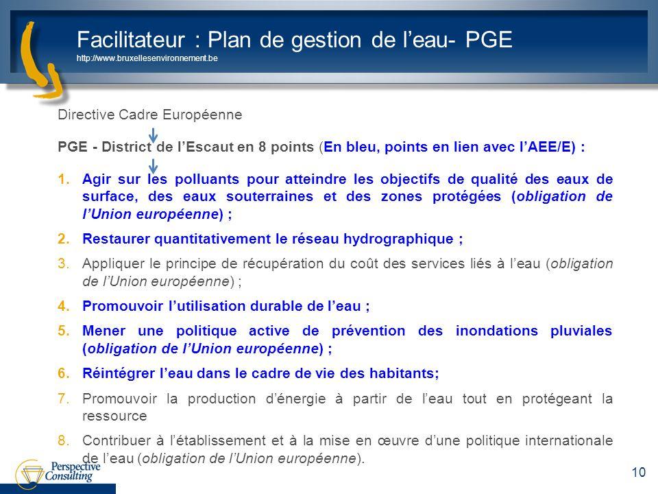 Facilitateur : Plan de gestion de leau- PGE http://www.bruxellesenvironnement.be Directive Cadre Européenne PGE - District de lEscaut en 8 points (En bleu, points en lien avec lAEE/E) : 1.Agir sur les polluants pour atteindre les objectifs de qualité des eaux de surface, des eaux souterraines et des zones protégées (obligation de lUnion européenne) ; 2.Restaurer quantitativement le réseau hydrographique ; 3.Appliquer le principe de récupération du coût des services liés à leau (obligation de lUnion européenne) ; 4.Promouvoir lutilisation durable de leau ; 5.Mener une politique active de prévention des inondations pluviales (obligation de lUnion européenne) ; 6.Réintégrer leau dans le cadre de vie des habitants; 7.Promouvoir la production dénergie à partir de leau tout en protégeant la ressource 8.Contribuer à létablissement et à la mise en œuvre dune politique internationale de leau (obligation de lUnion européenne).