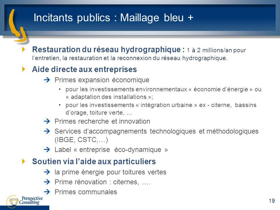 Incitants publics : Maillage bleu + Restauration du réseau hydrographique : 1 à 2 millions/an pour lentretien, la restauration et la reconnexion du ré