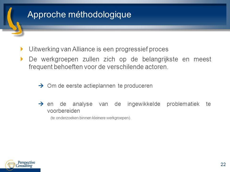 Approche méthodologique Uitwerking van Alliance is een progressief proces De werkgroepen zullen zich op de belangrijkste en meest frequent behoeften v