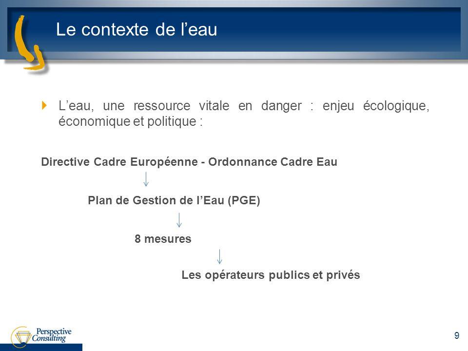 Le contexte de leau Leau, une ressource vitale en danger : enjeu écologique, économique et politique : Directive Cadre Européenne - Ordonnance Cadre E