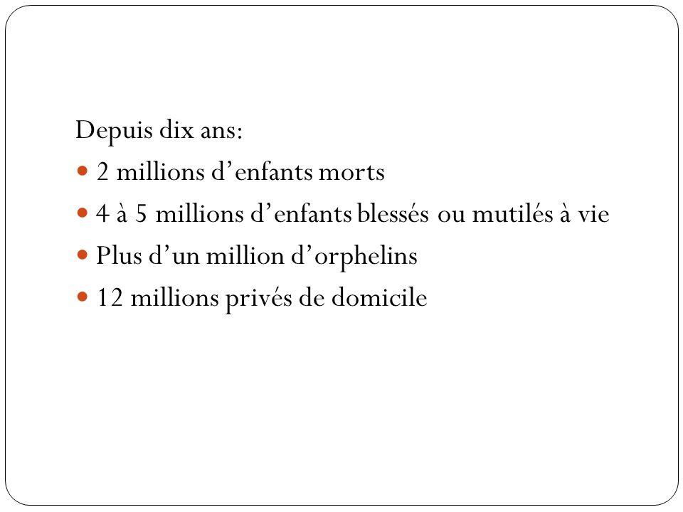 Depuis dix ans: 2 millions denfants morts 4 à 5 millions denfants blessés ou mutilés à vie Plus dun million dorphelins 12 millions privés de domicile