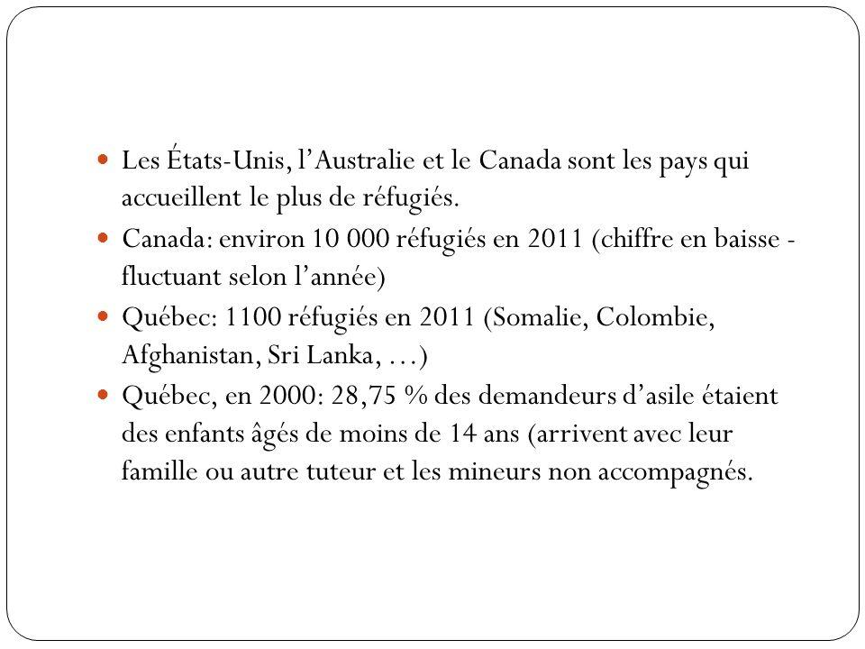 Les États-Unis, lAustralie et le Canada sont les pays qui accueillent le plus de réfugiés. Canada: environ 10 000 réfugiés en 2011 (chiffre en baisse