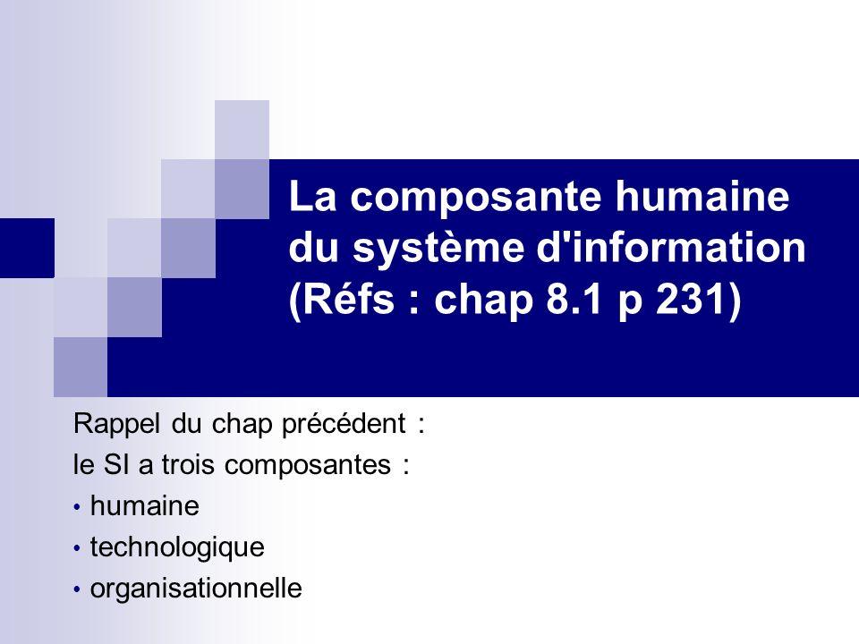La composante humaine du système d'information (Réfs : chap 8.1 p 231) Rappel du chap précédent : le SI a trois composantes : humaine technologique or