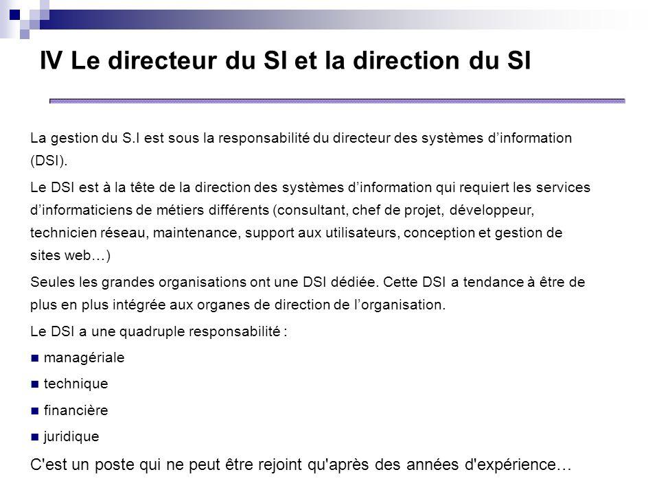 IV Le directeur du SI et la direction du SI La gestion du S.I est sous la responsabilité du directeur des systèmes dinformation (DSI). Le DSI est à la