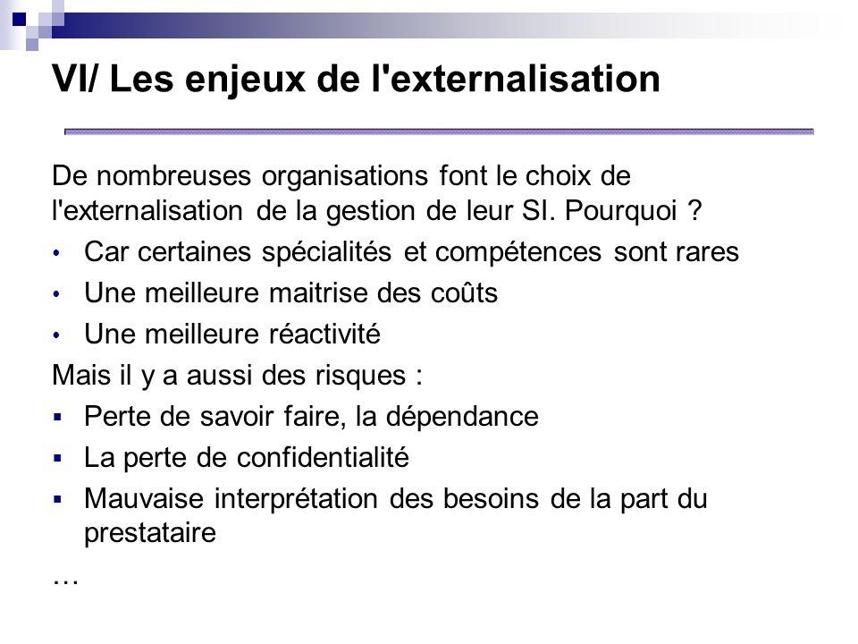 VI/ Les enjeux de l'externalisation De nombreuses organisations font le choix de l'externalisation de la gestion de leur SI. Pourquoi ? Car certaines