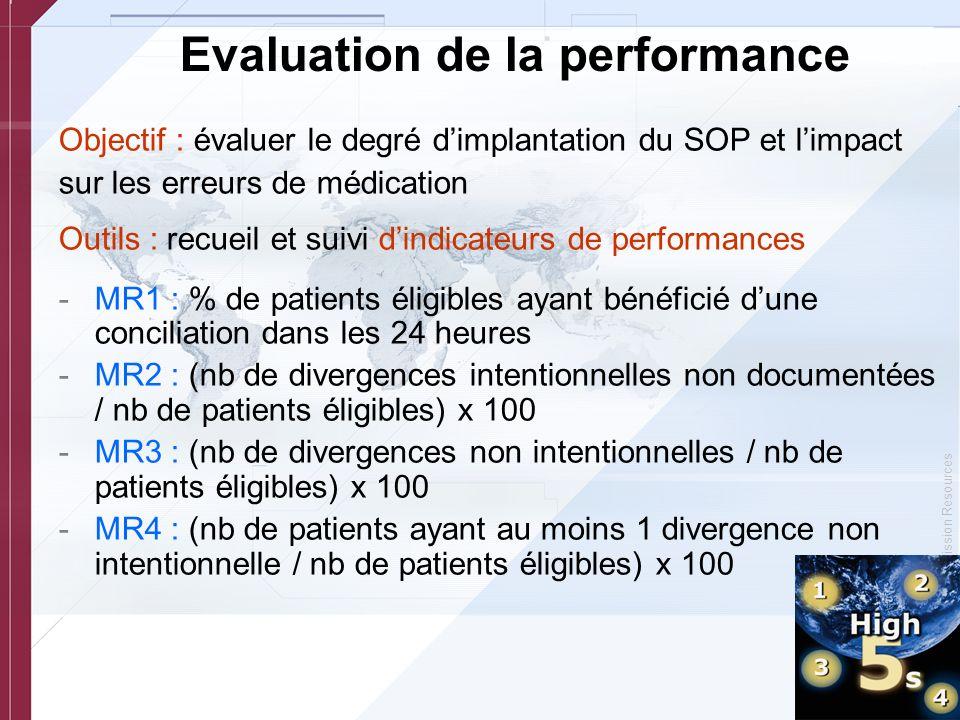 © Copyright, Joint Commission Resources Evaluation de la performance Objectif : évaluer le degré dimplantation du SOP et limpact sur les erreurs de mé