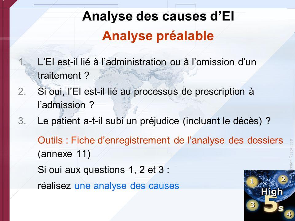 © Copyright, Joint Commission Resources Analyse des causes dEI Analyse préalable 1.LEI est-il lié à ladministration ou à lomission dun traitement ? 2.