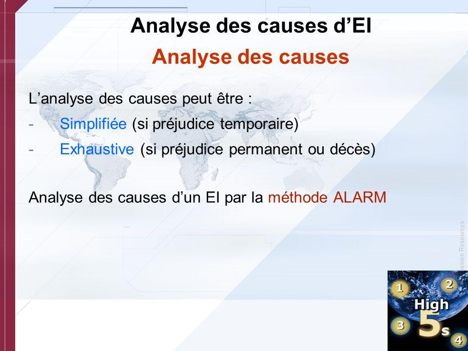 © Copyright, Joint Commission Resources Analyse des causes dEI Analyse des causes Lanalyse des causes peut être : -Simplifiée (si préjudice temporaire