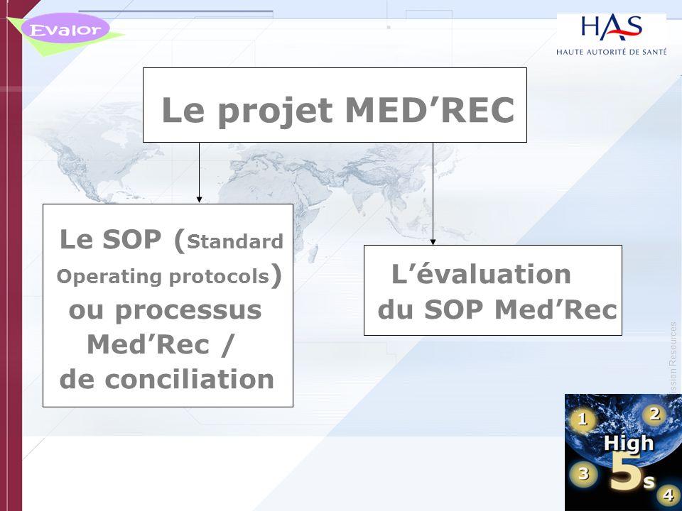 © Copyright, Joint Commission Resources Le projet MEDREC Le SOP ( Standard Operating protocols ) Lévaluation ou processus du SOP MedRec MedRec / de co