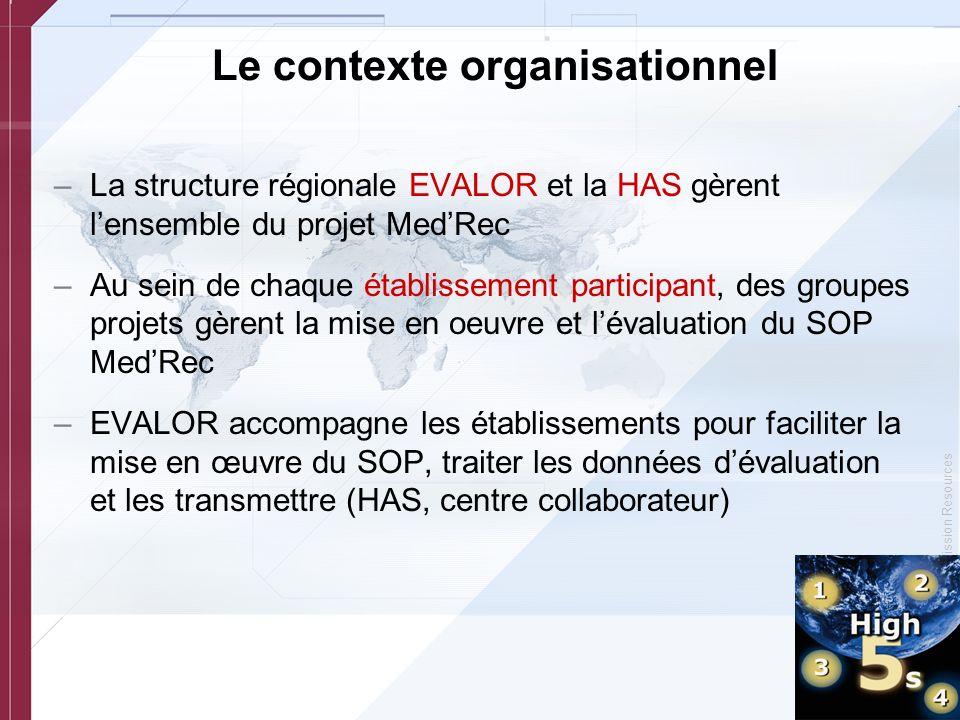 © Copyright, Joint Commission Resources Le contexte organisationnel –La structure régionale EVALOR et la HAS gèrent lensemble du projet MedRec –Au sei