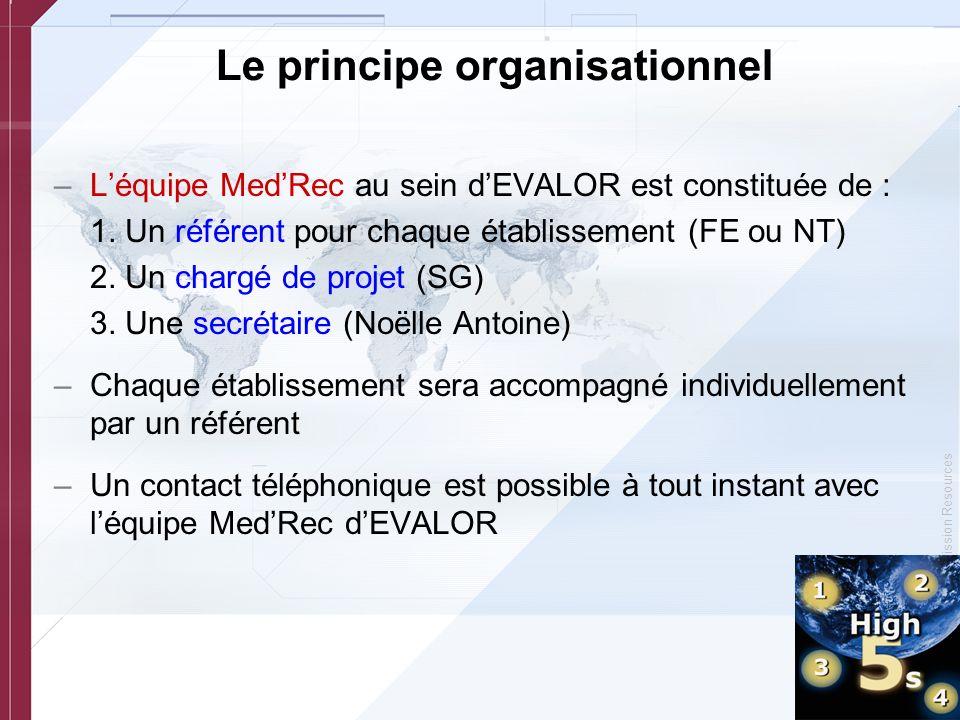 © Copyright, Joint Commission Resources Le principe organisationnel –Léquipe MedRec au sein dEVALOR est constituée de : 1. Un référent pour chaque éta