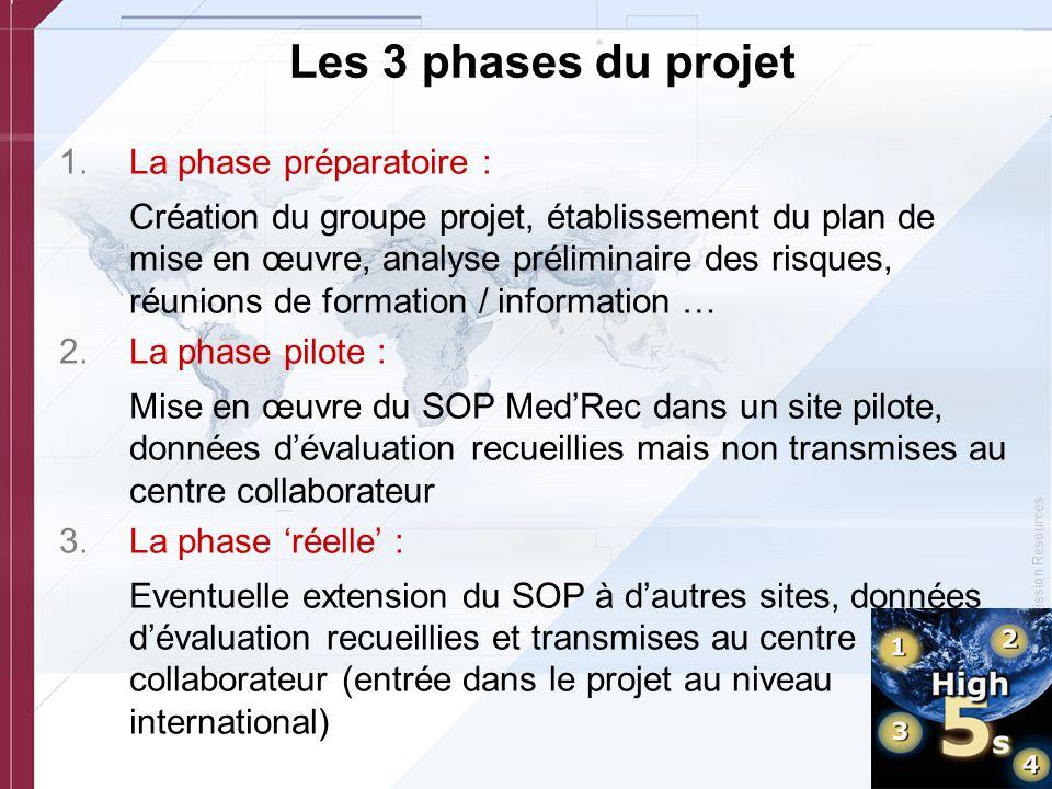 © Copyright, Joint Commission Resources Les 3 phases du projet 1.La phase préparatoire : Création du groupe projet, établissement du plan de mise en œ