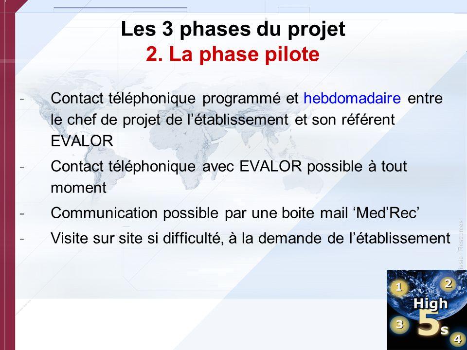 © Copyright, Joint Commission Resources -Contact téléphonique programmé et hebdomadaire entre le chef de projet de létablissement et son référent EVAL