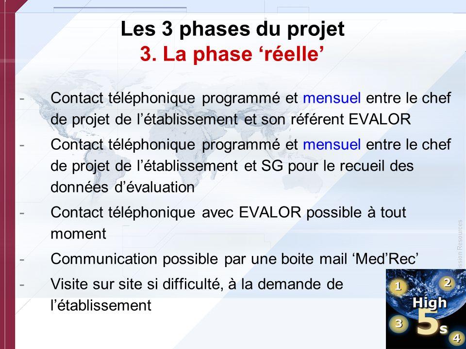 © Copyright, Joint Commission Resources -Contact téléphonique programmé et mensuel entre le chef de projet de létablissement et son référent EVALOR -C