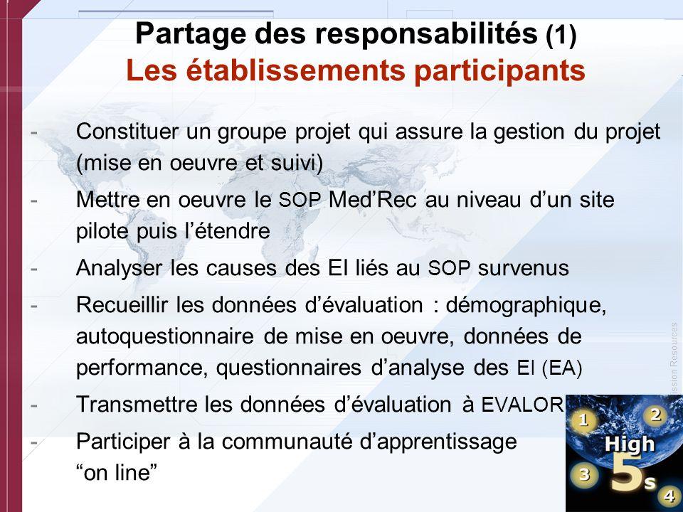 © Copyright, Joint Commission Resources Partage des responsabilités (1) Les établissements participants -Constituer un groupe projet qui assure la ges