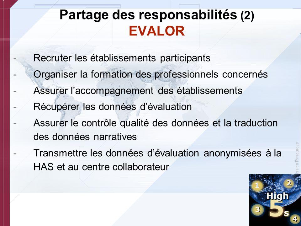 © Copyright, Joint Commission Resources Partage des responsabilités (2) EVALOR -Recruter les établissements participants -Organiser la formation des p