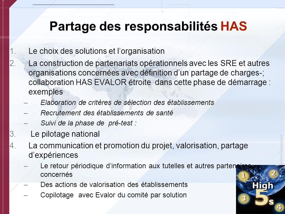© Copyright, Joint Commission Resources Partage des responsabilités HAS 1.Le choix des solutions et lorganisation 2.La construction de partenariats op