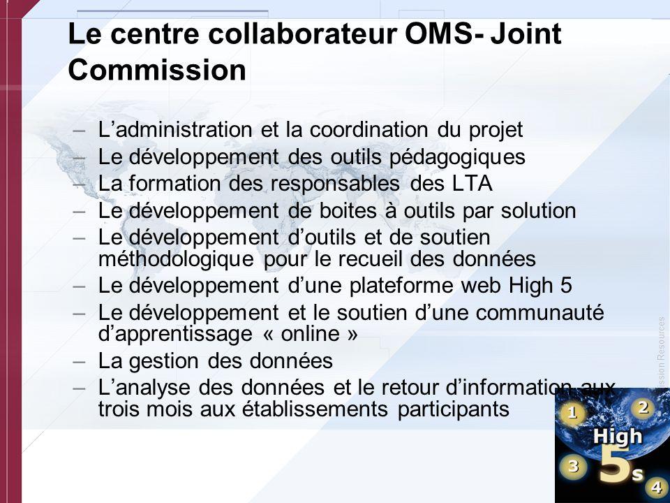 © Copyright, Joint Commission Resources Le centre collaborateur OMS- Joint Commission –Ladministration et la coordination du projet –Le développement