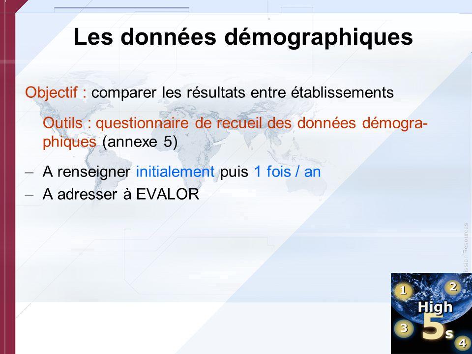 © Copyright, Joint Commission Resources Les données démographiques Objectif : comparer les résultats entre établissements Outils : questionnaire de re