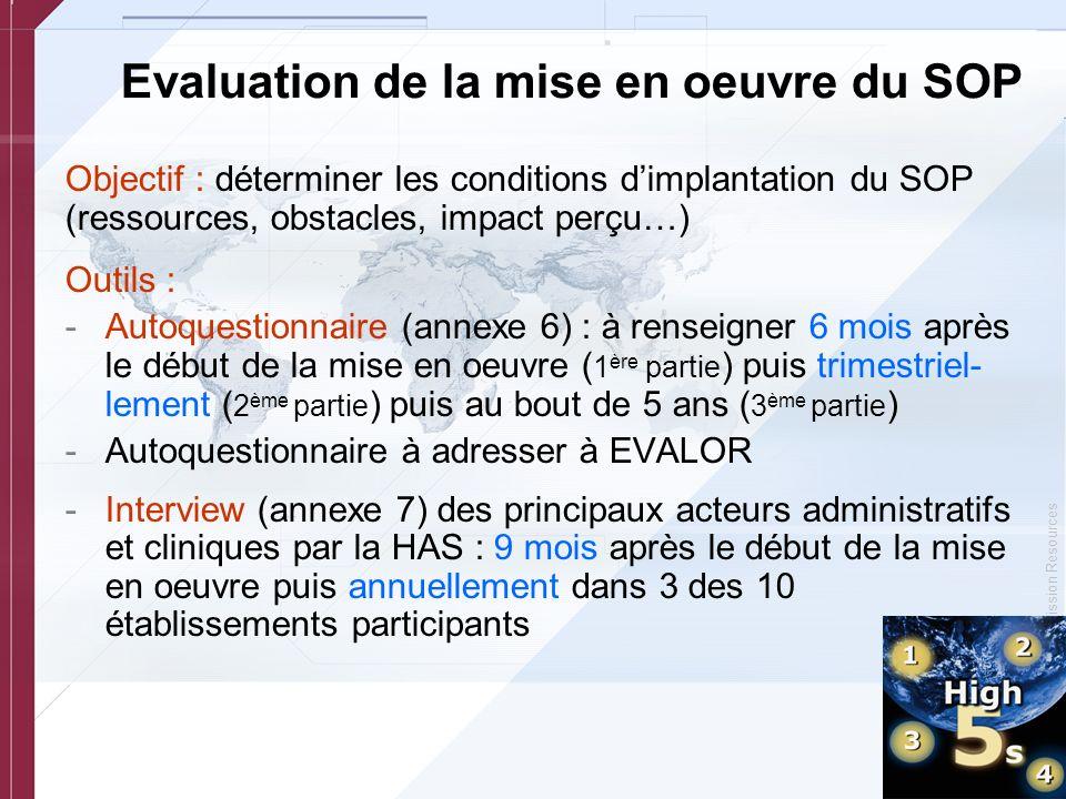 © Copyright, Joint Commission Resources Evaluation de la mise en oeuvre du SOP Objectif : déterminer les conditions dimplantation du SOP (ressources,