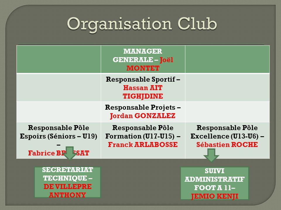 MANAGER GENERALE – Joël MONTET Responsable Sportif – Hassan AIT TIGHJDINE Responsable Projets – Jordan GONZALEZ Responsable Pôle Espoirs (Séniors – U1
