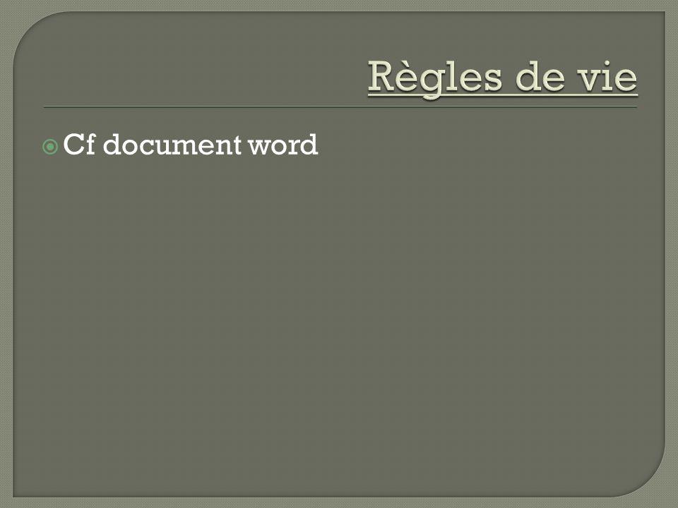 Cf document word