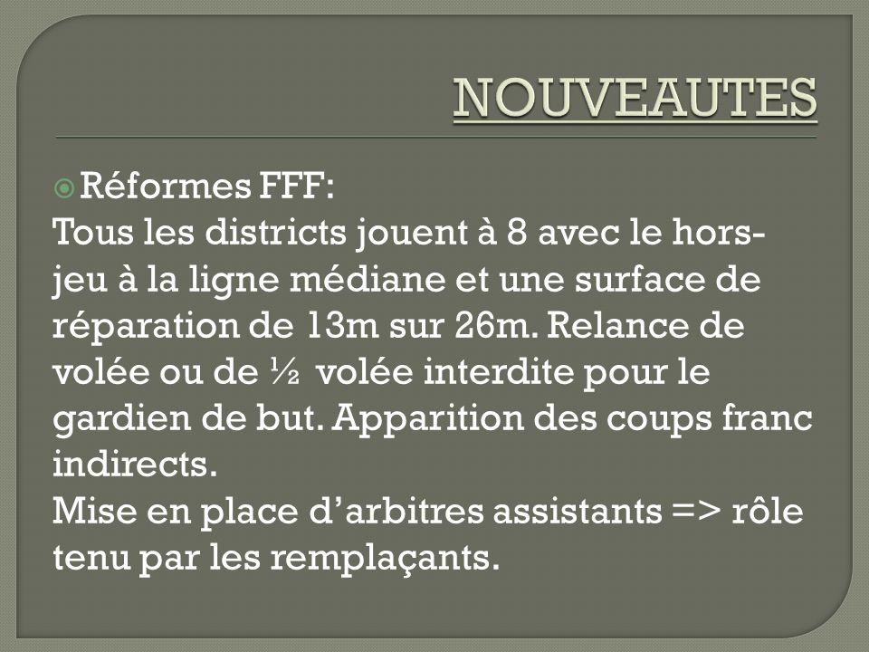 Réformes FFF: Tous les districts jouent à 8 avec le hors- jeu à la ligne médiane et une surface de réparation de 13m sur 26m. Relance de volée ou de ½