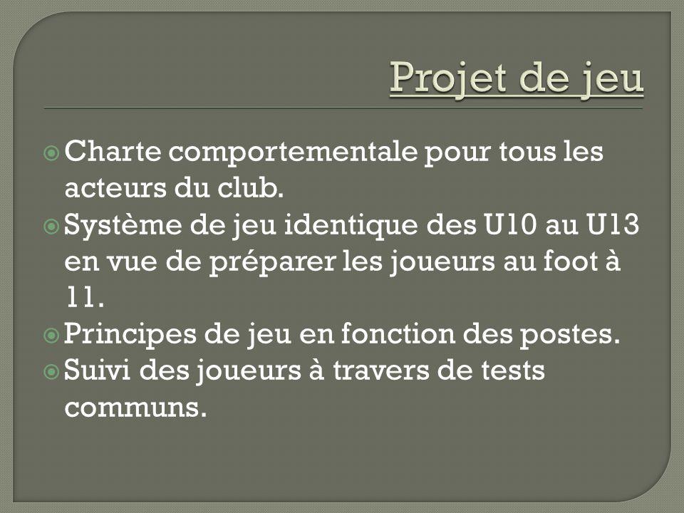 Charte comportementale pour tous les acteurs du club. Système de jeu identique des U10 au U13 en vue de préparer les joueurs au foot à 11. Principes d