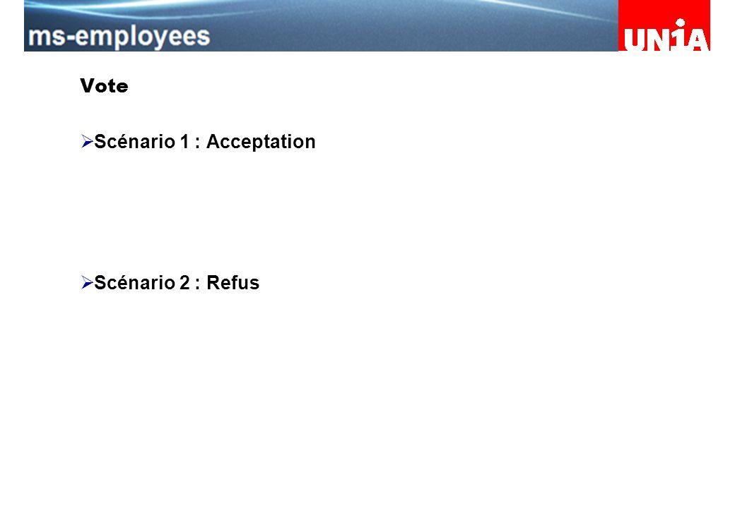 Assemblée du personnel de Merck Serono Vote Scénario 1 : Acceptation Scénario 2 : Refus