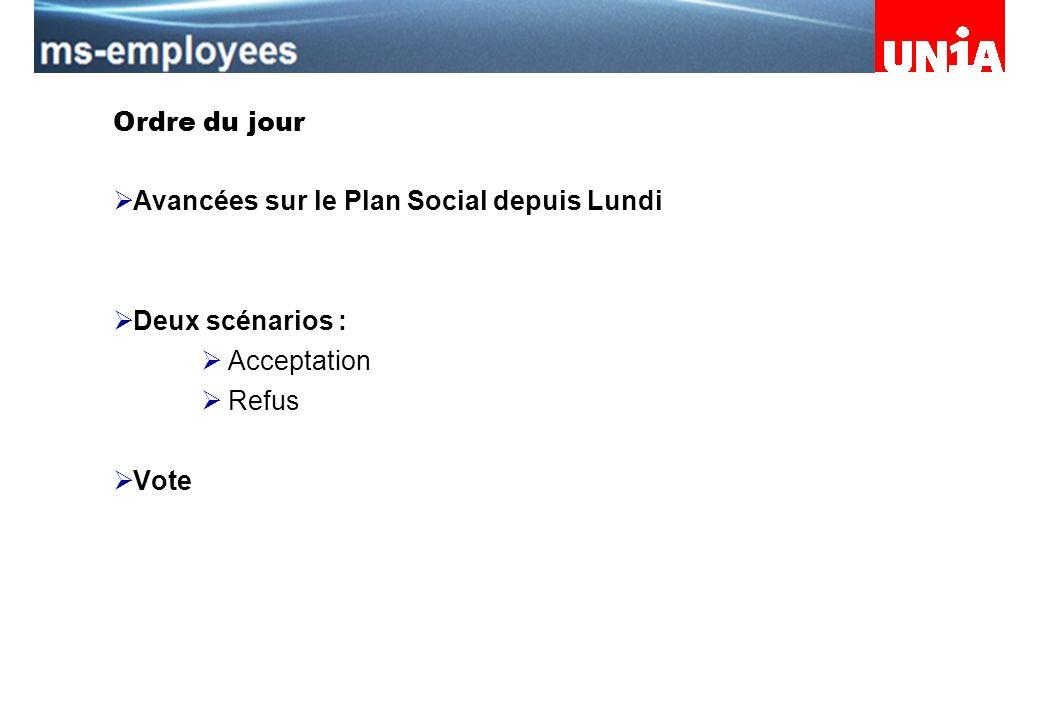 Assemblée du personnel de Merck Serono Ordre du jour Avancées sur le Plan Social depuis Lundi Deux scénarios : Acceptation Refus Vote