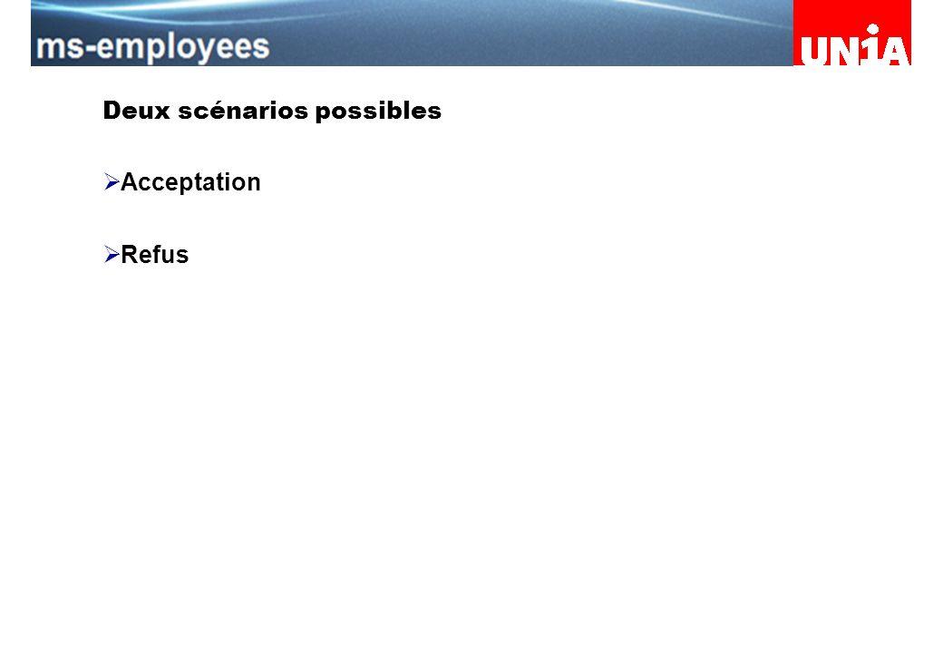 Assemblée du personnel de Merck Serono Deux scénarios possibles Acceptation Refus