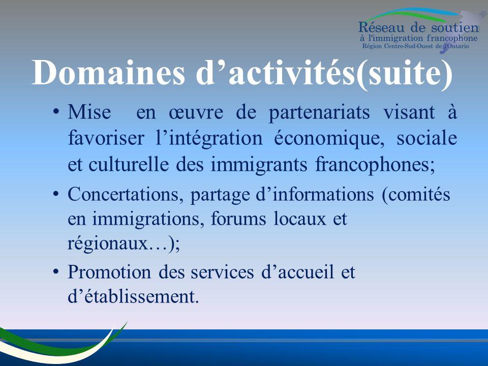 Domaines dactivités(suite) Mise en œuvre de partenariats visant à favoriser lintégration économique, sociale et culturelle des immigrants francophones; Concertations, partage dinformations (comités en immigrations, forums locaux et régionaux…); Promotion des services daccueil et détablissement.
