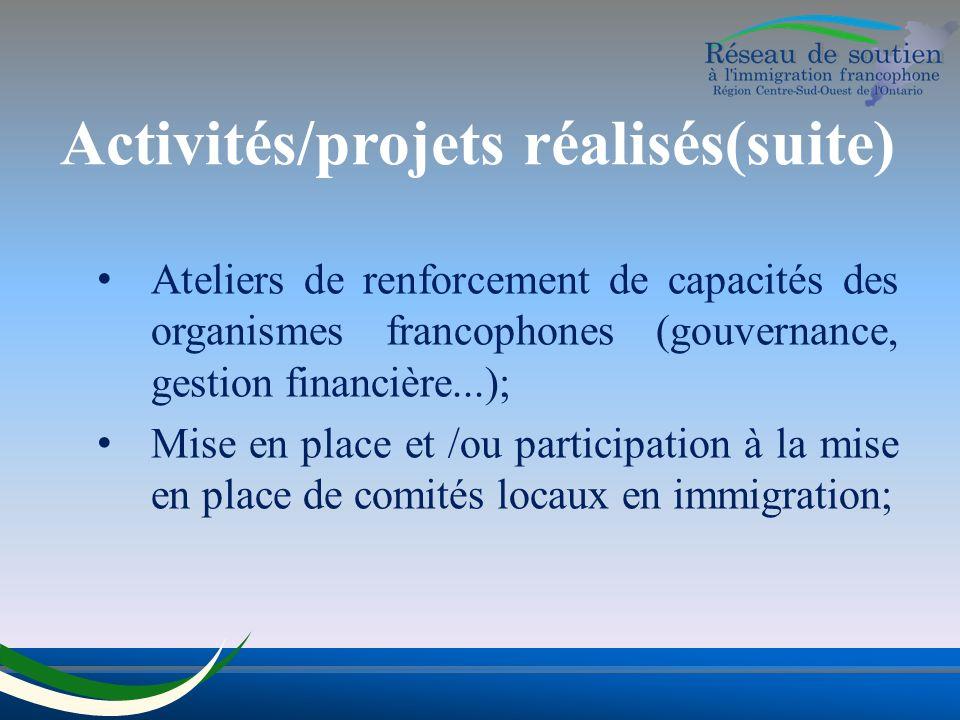 Activités/projets réalisés(suite) Ateliers de renforcement de capacités des organismes francophones (gouvernance, gestion financière...); Mise en place et /ou participation à la mise en place de comités locaux en immigration;