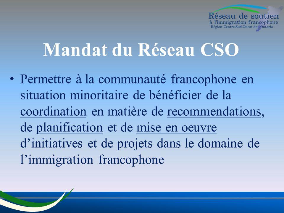 Mandat du Réseau CSO Permettre à la communauté francophone en situation minoritaire de bénéficier de la coordination en matière de recommendations, de planification et de mise en oeuvre dinitiatives et de projets dans le domaine de limmigration francophone