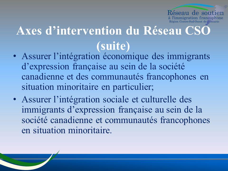 Assurer lintégration économique des immigrants dexpression française au sein de la société canadienne et des communautés francophones en situation minoritaire en particulier; Assurer lintégration sociale et culturelle des immigrants dexpression française au sein de la société canadienne et communautés francophones en situation minoritaire.