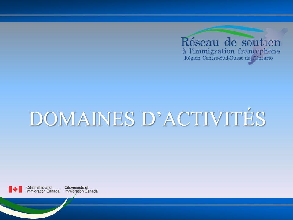 DOMAINES DACTIVITÉS
