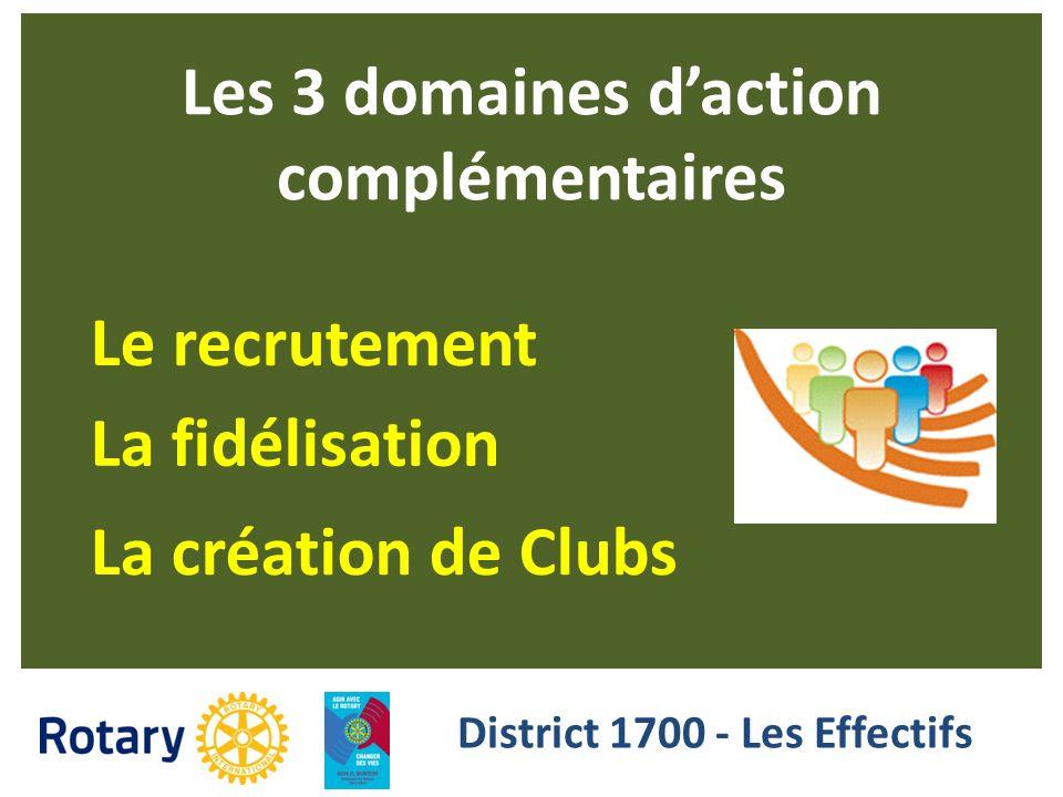 Les 3 domaines daction complémentaires Le recrutement La fidélisation La création de Clubs District 1700 - Les Effectifs