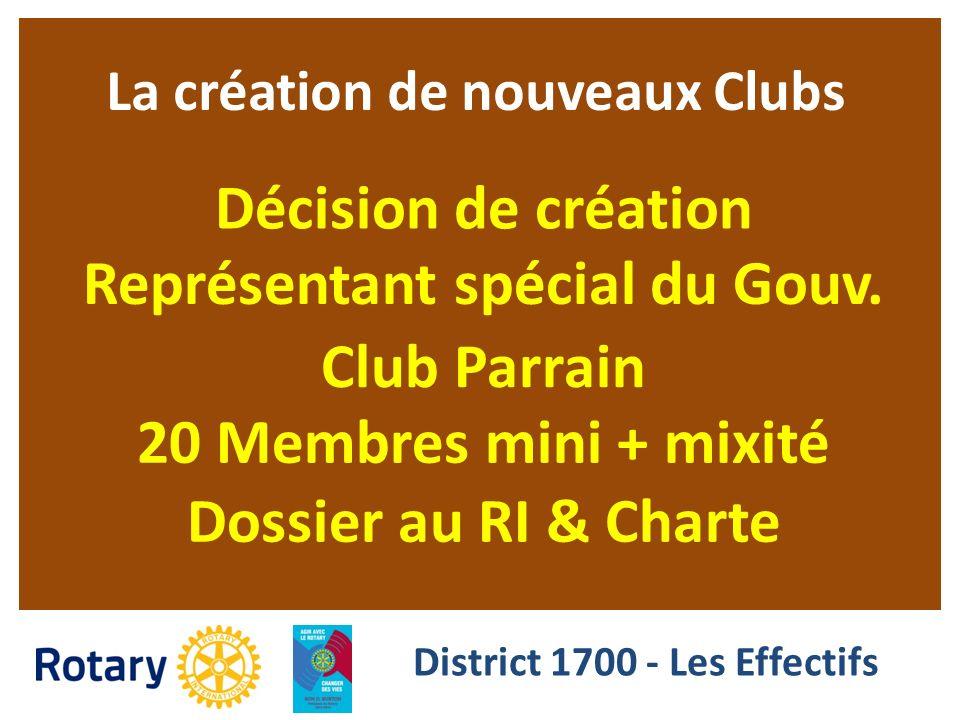 La création de nouveaux Clubs Décision de création Représentant spécial du Gouv. Club Parrain 20 Membres mini + mixité Dossier au RI & Charte District