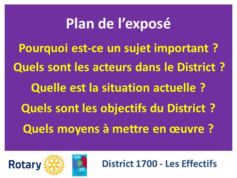 Plan de lexposé Quels sont les acteurs dans le District ? Quelle est la situation actuelle ? Quels sont les objectifs du District ? Quels moyens à met