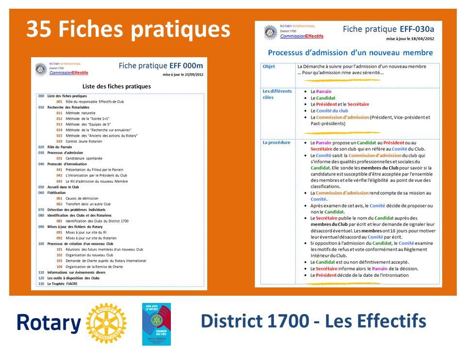 35 Fiches pratiques District 1700 - Les Effectifs
